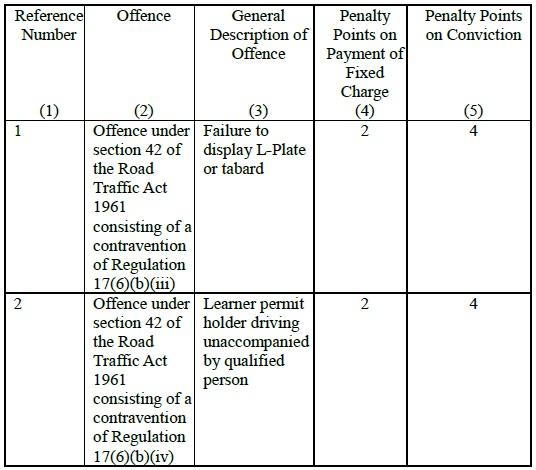 Road Traffic Act 2014
